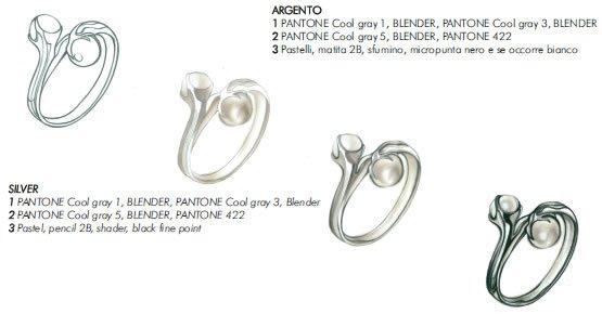Corso estivo moda di design gioielleria for Design gioielli milano